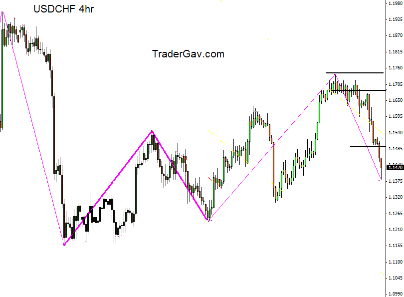 usdchf_trade_closed_oanda_23april2009