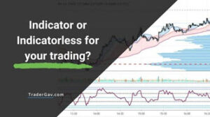 should you use indicator? feature