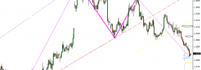 Trading idea: EURUSD Long 21-April-2009