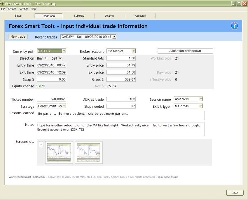 Money management tool : Forex smart Tools - TraderGav com