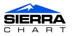 Sierra Chart Book sharing: Market Depth Historical Graph