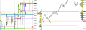 NQ Futures EOD review 03 Nov 2015