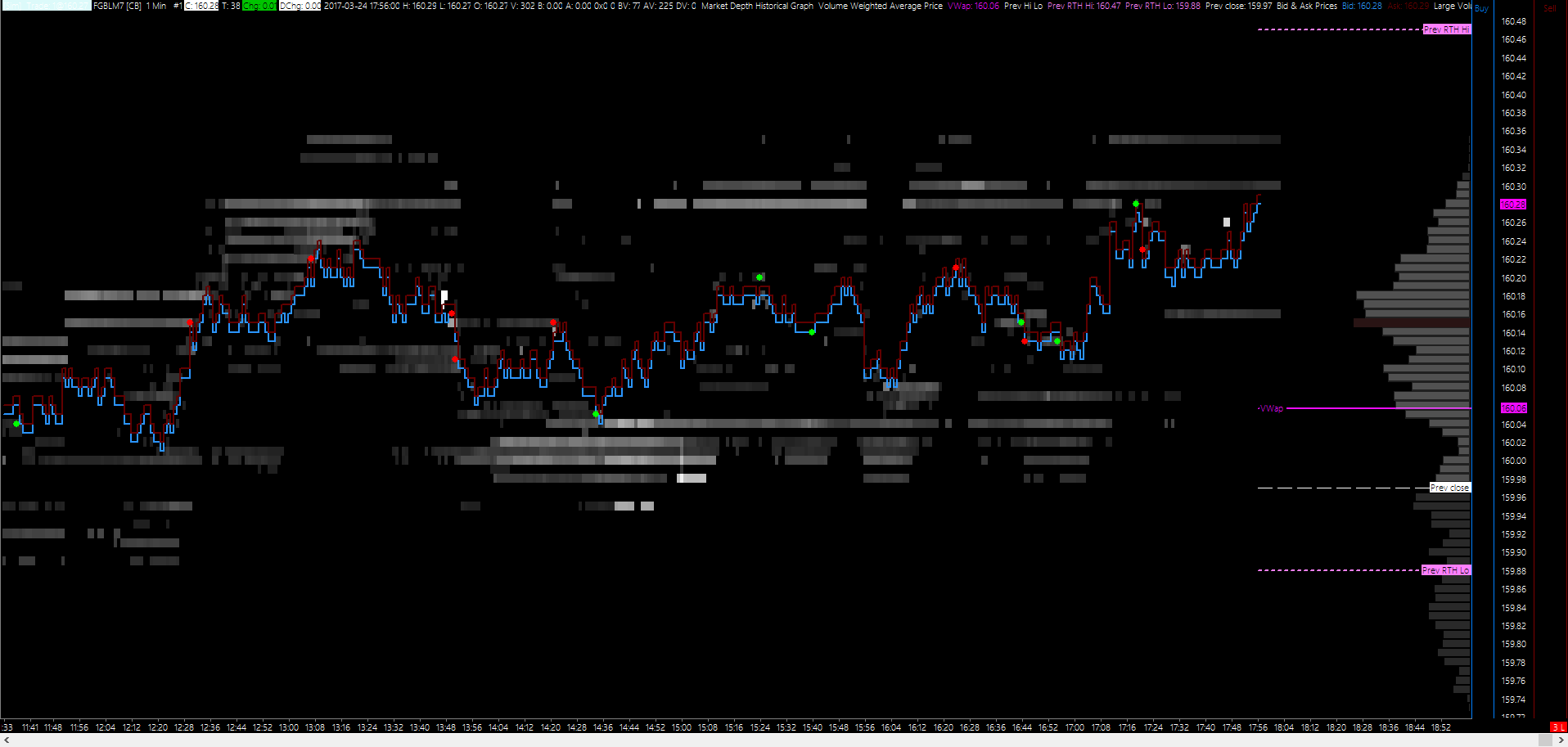 Sierra Chart Book Sharing Market Depth Historical Graph
