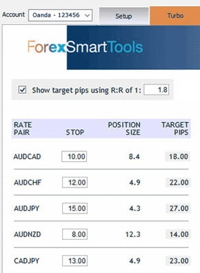 Forex Smart Tools - Advanced Calculator Turbo tab