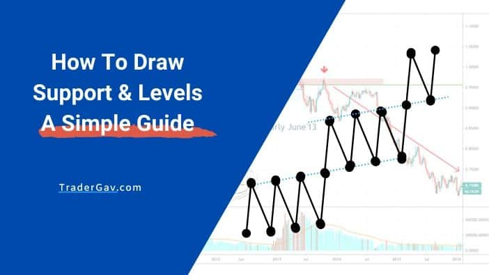 How To Draw Support Resistance Levels