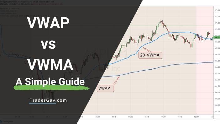 VWAP vs VWMA