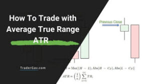 How to trade with ATR Feature