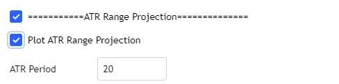 ATR Range Projection settings