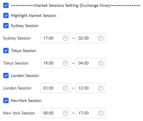 Market sessions settings for Tradingview