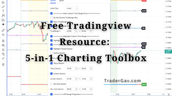 Free TradingView Indicator: The Simple Charting Toolbox